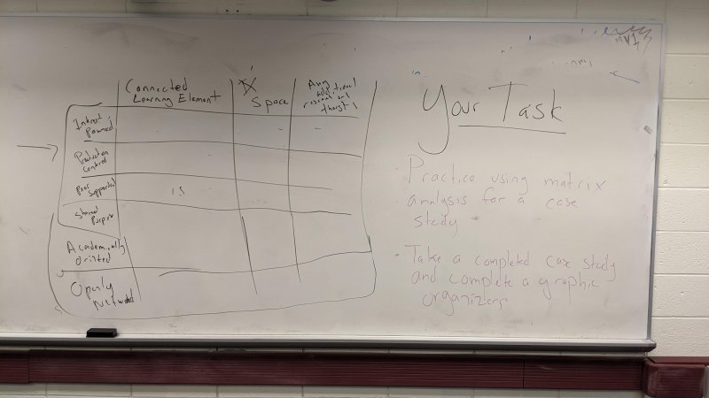 "Hey #edu106 here are photos  of our lecture lastdiscussion at @scsu. Remember our goal it to ""operationalize"" the ""theory"" of connected learning using ""matirix analysis"" to evaluate an online community"