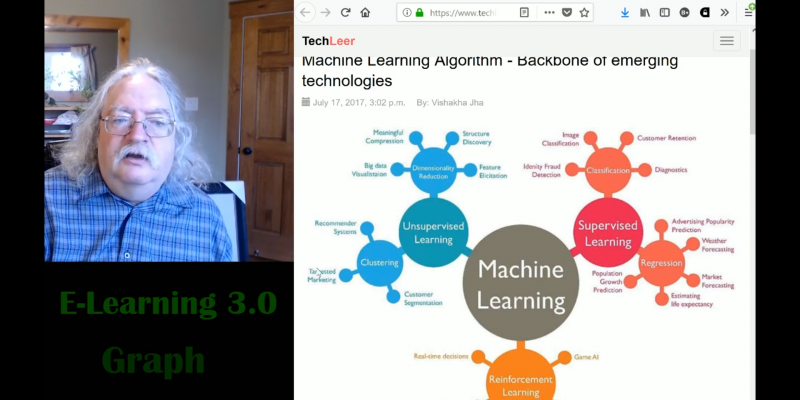 Machine Learning from #el30