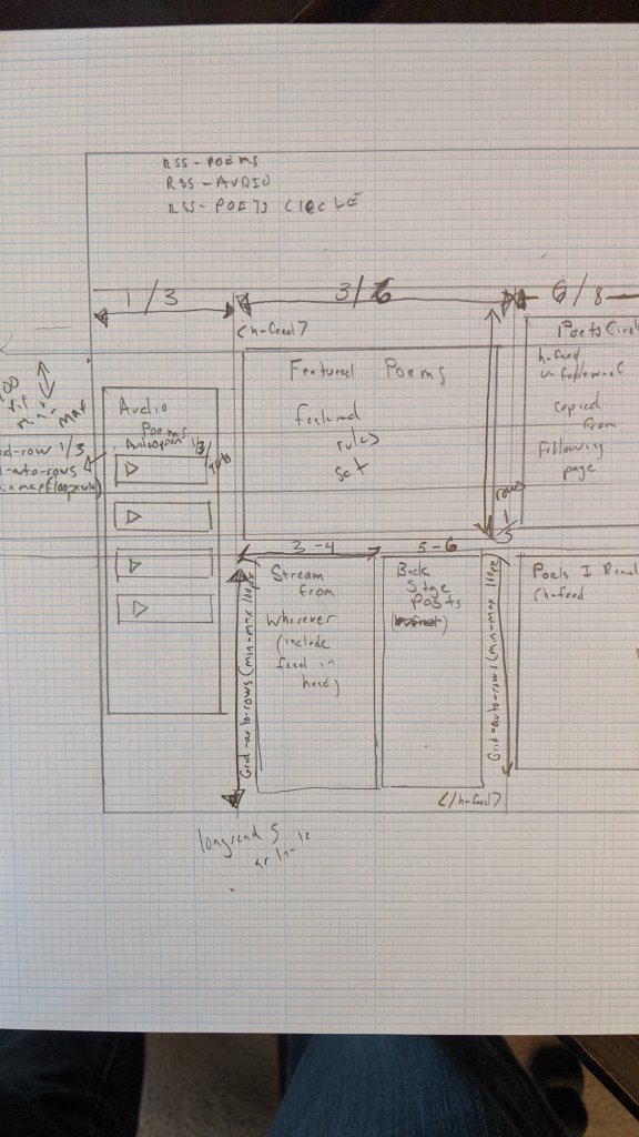 picture of my graph paper with the CSS Grid layouts mapped out